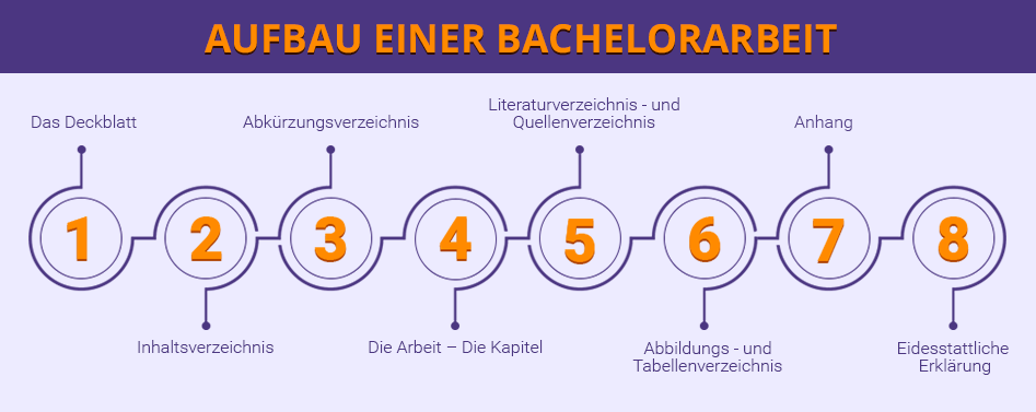 Bachelor thesis ghostwriter preis