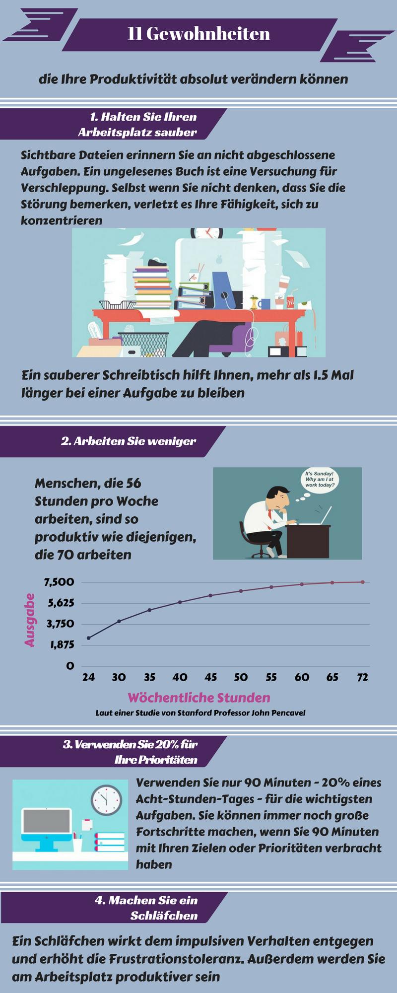 11 Gewohnheiten die Ihre Produktivität absolut verändern können